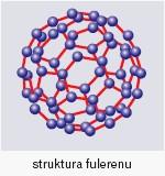 Struktura fulerenu