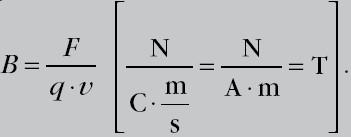 Indukcja magnetyczna wzór
