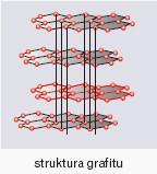 Struktura grafitu