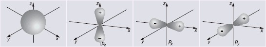 Kontury orbitali atomowych