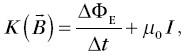 Prawo Ampera rozszerzone przez Maxwella wzór