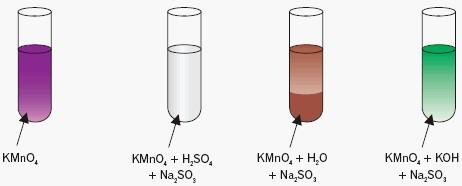 Redukcje manganianu potasu(VII)