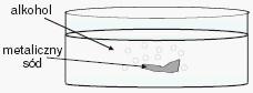 Wykrywanie grupy hydroksylowej