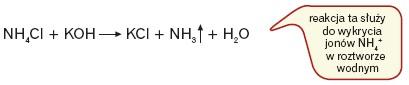 Reakcja otrzymywania amoniaku