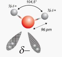 Długość wiązania i kąt pomiędzy wiązaniami wody