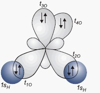 Schemat nakładania konturów orbitali atomowych w cząsteczce wody