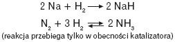 Bezpośrednia synteza wodorków