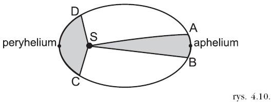 Drugie prawo Keplera