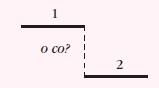 wykres przykładów mowy zależnej
