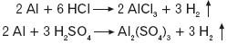 Reakcja glinu z kwasem siarkowym i kwasem solnym