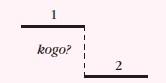 zdanie podrzędnie złożone dopełnieniowe. Nauczyciel biologii zapytał tych, którzy mieli słabe oceny.