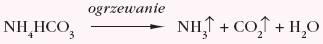 Wykrywanie jonów NH4+