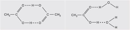 Kwas etanowy w fzie gazowej