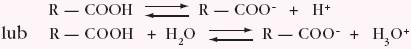 Dysocjacja jonowa kwasów
