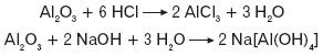 Reakcja tlenku glinu z kwasem i zasadą