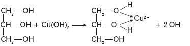 Reakcja alkoholi z wodorotlenkiem miedzi(II)