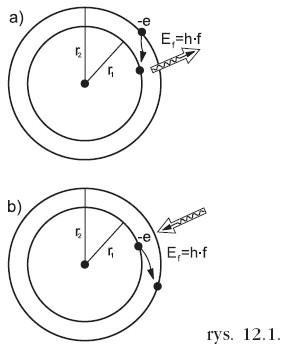 Przejścia elektronu pomiędzy powłokami