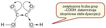 Efekt indukcyjny w jednej grupie karboksylowej