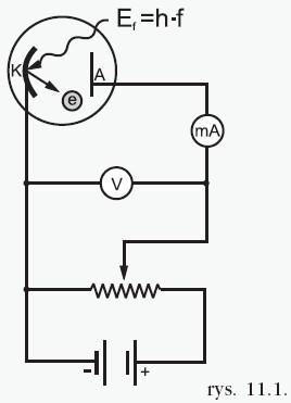 Układ z fotoelementem