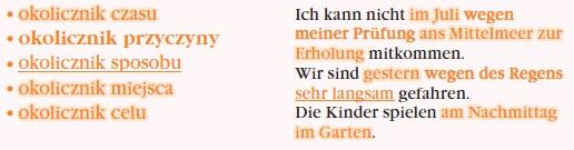 Miejsce okolicznika w zdaniu w języku niemieckim
