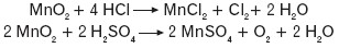 Redukja tlenku manganu(IV) z silnymi kwasami