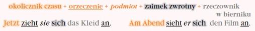 Miejsce zaimka zwrotnego w zdaniu w języku niemieckim