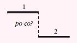 zdanie podrzędnie złożone okolicznikowe celu. Uczniowie powtórzyli cały materiał z nauczycielem matematyki, aby napisać dobrze ważną klasówkę.