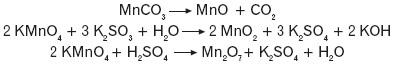 Tworzenie siarczków manganu