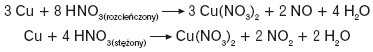 Reakcje kwasu azotowego z metalami i niemetalami